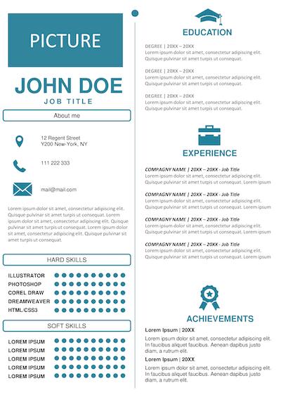 Resume Douwlond
