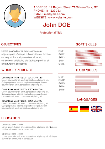 Resume Expertises