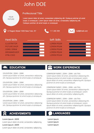 Resume Communication