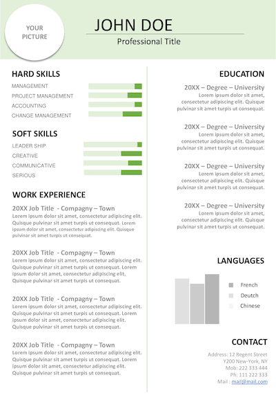 Resume Refined